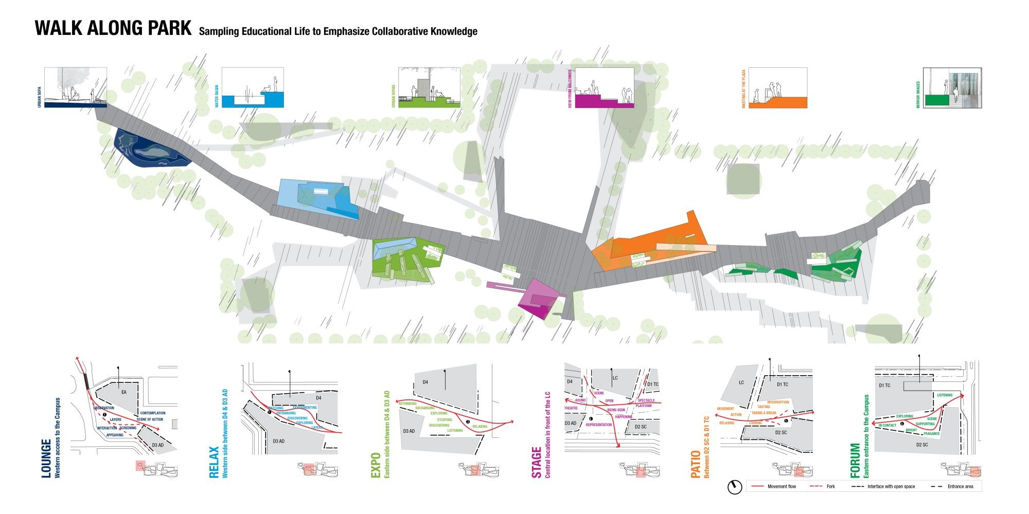 Wu campus masterplan busarchitektur archdaily diagram ccuart Choice Image