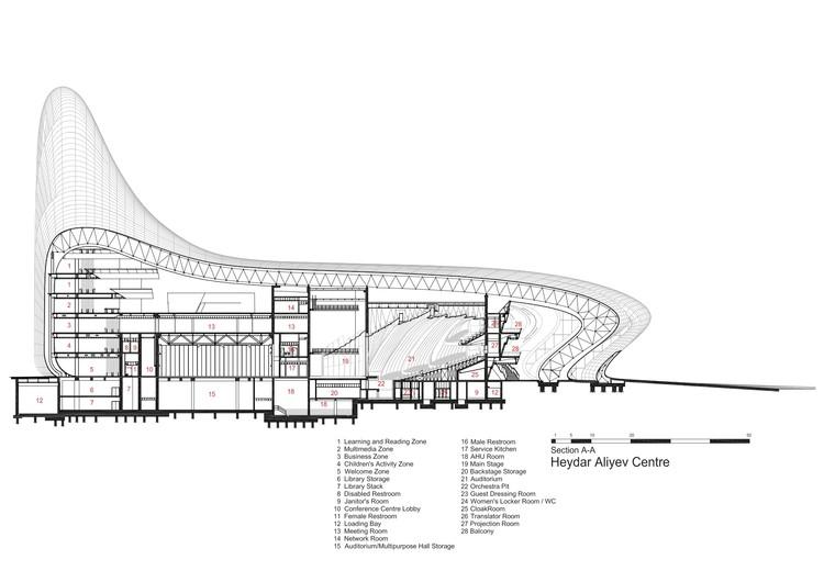 Heydar Aliyev Center Zaha Hadid Architects Archdaily