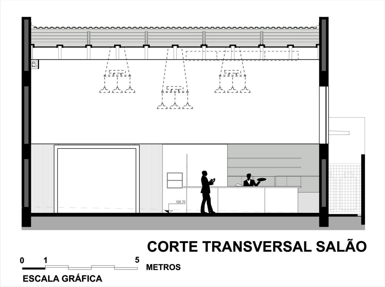 Desenhos CORTES 3 - Você realmente sabe como utilizar escalas na arquitetura?