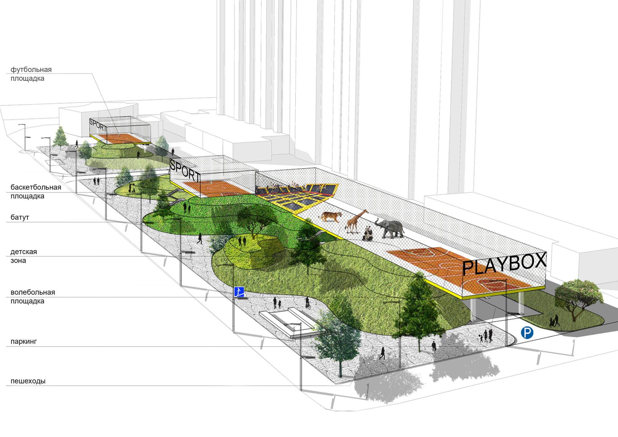 Urban Permaculture Design Ideas