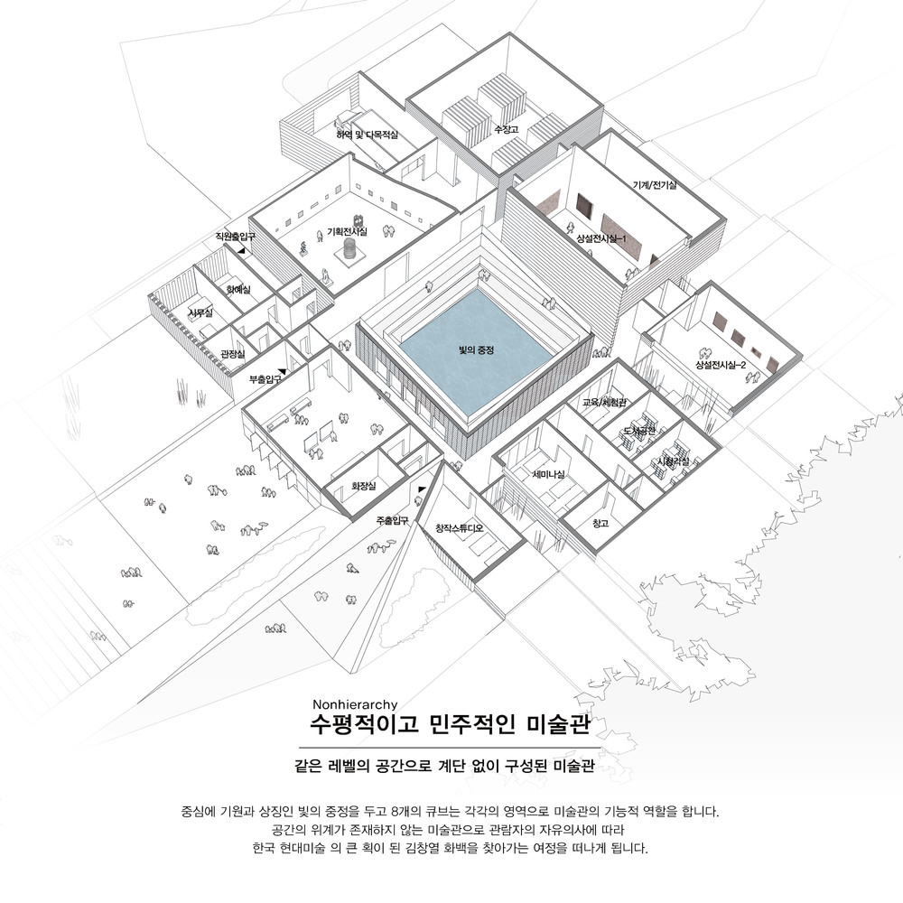 Gallery of ArchiPlan Wins Competition to Design Kim Tschang-Yeul Art