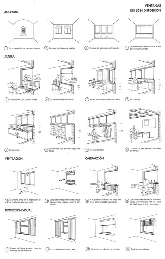 En detalle ventanas plataforma arquitectura for Dining room y sus partes