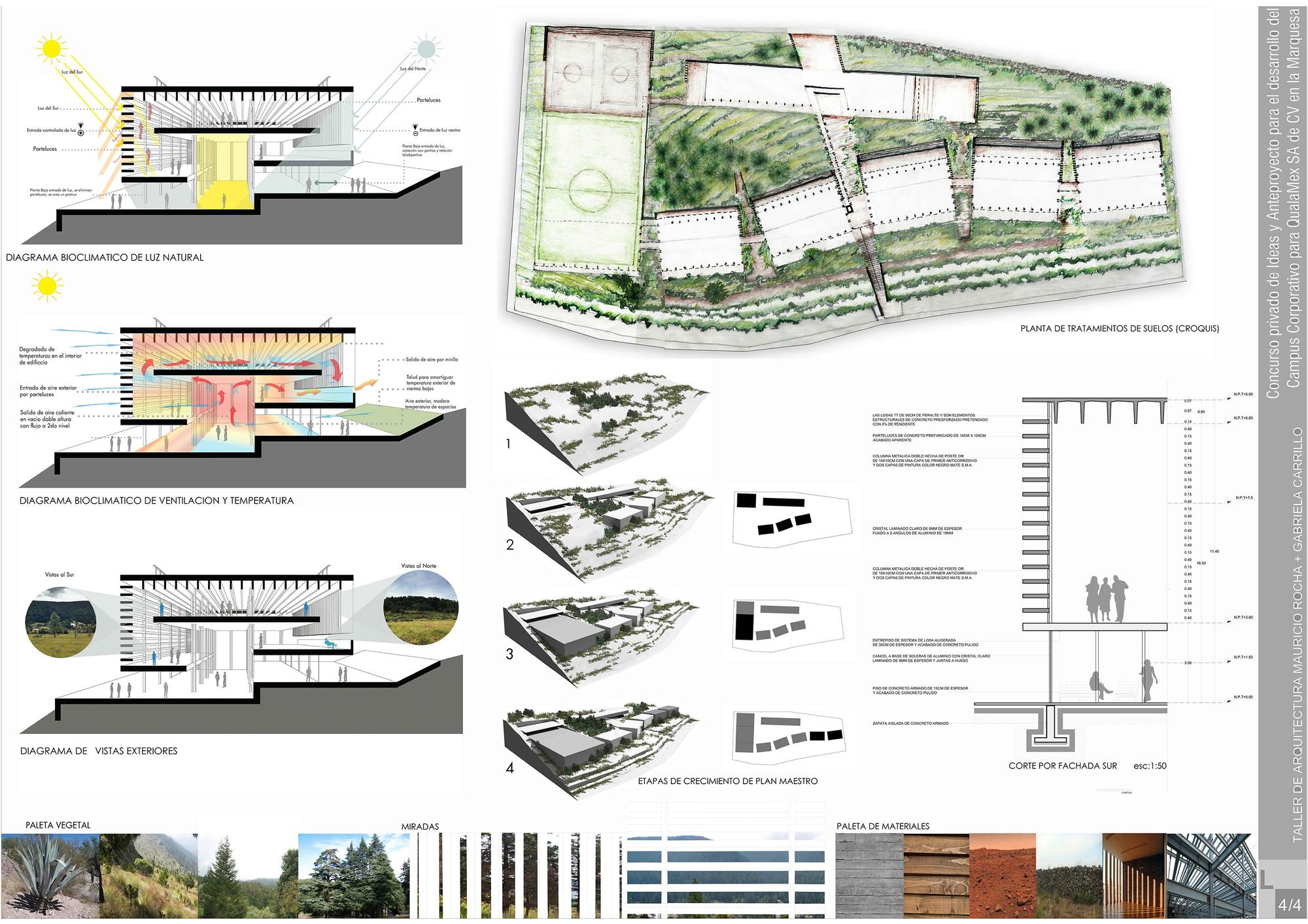 Propuestas del concurso para el campus corporativo de for Conceptualizacion de la arquitectura