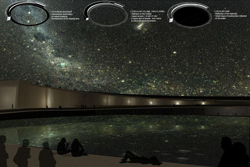 """Resultados Concurso Para Estudiantes y Jóvenes Arquitectos """"Museo Internacional de Astronomía IMOA en el Desierto de Atacama"""", Primer Premio: IMOA 1409"""