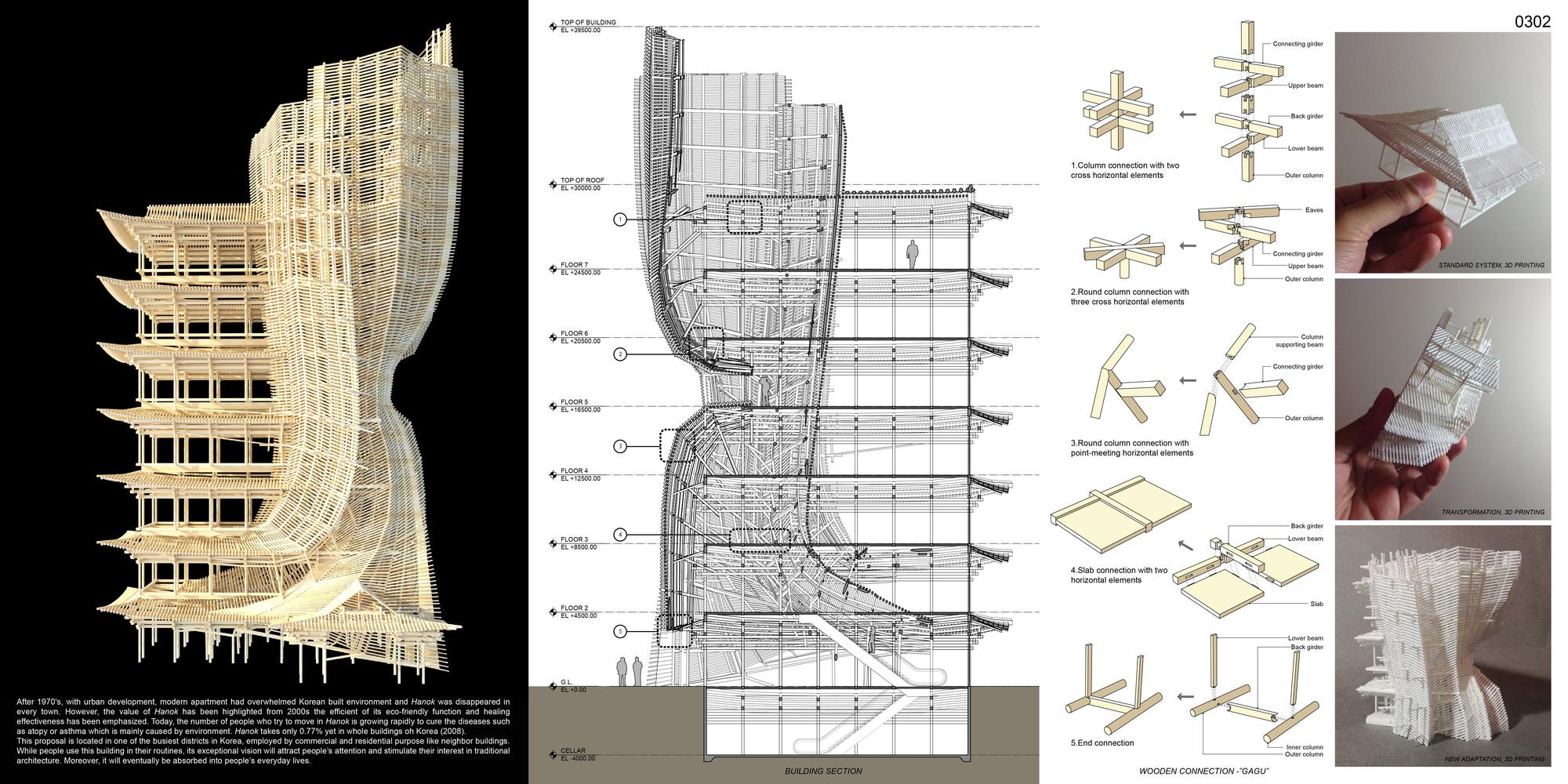 Evolo Skyscraper Competition Winners Archdaily