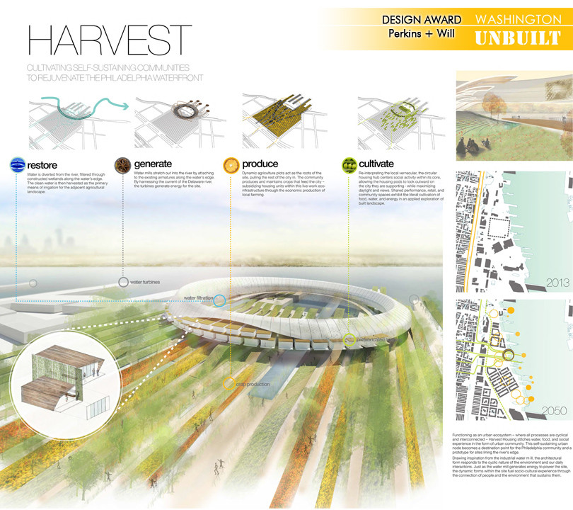 2014 AIA|DC Unbuilt Award Winners , Courtesy of AIA|DC