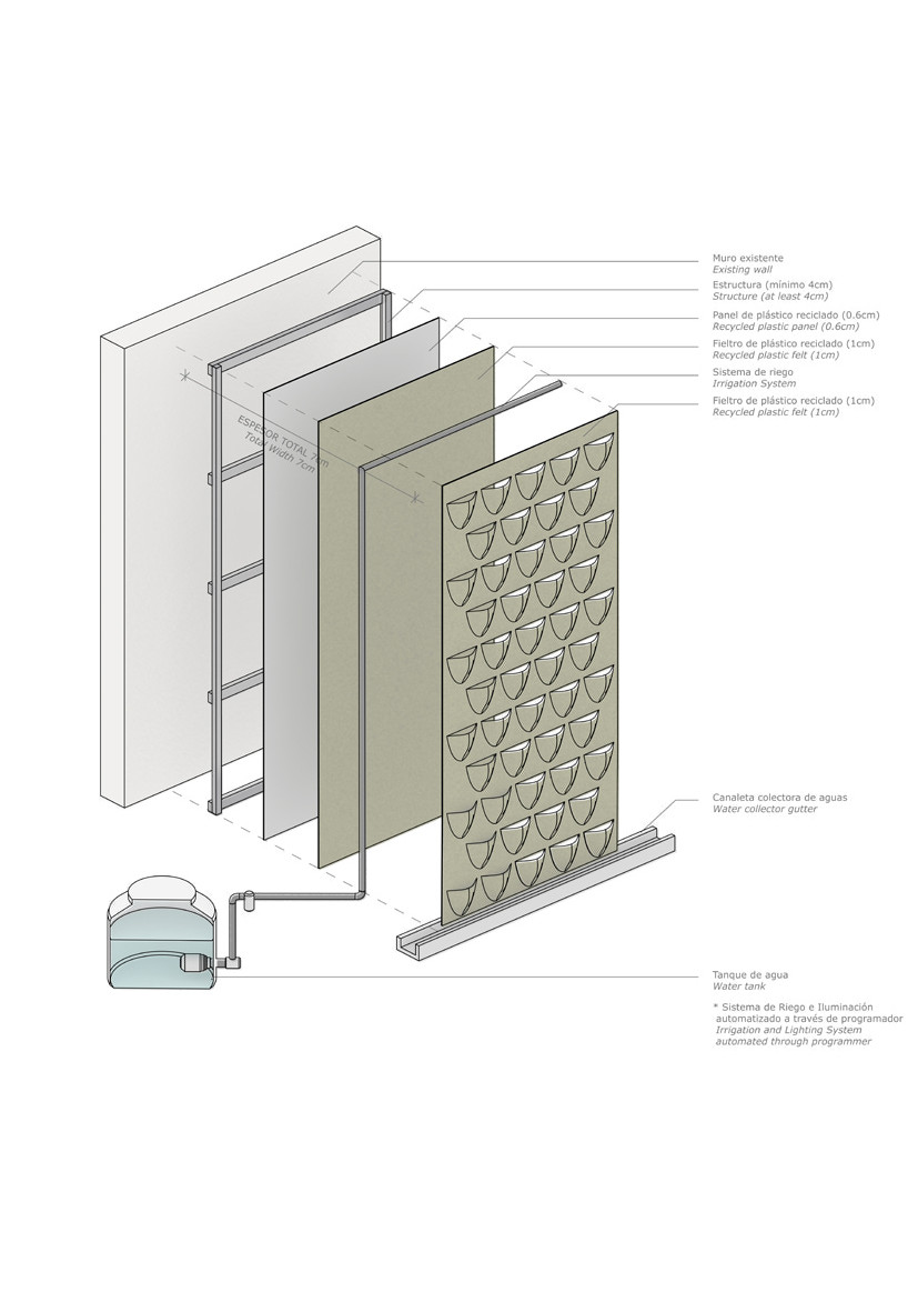 Galer a de en detalle jardines verticales 4 for Jardines verticales construccion