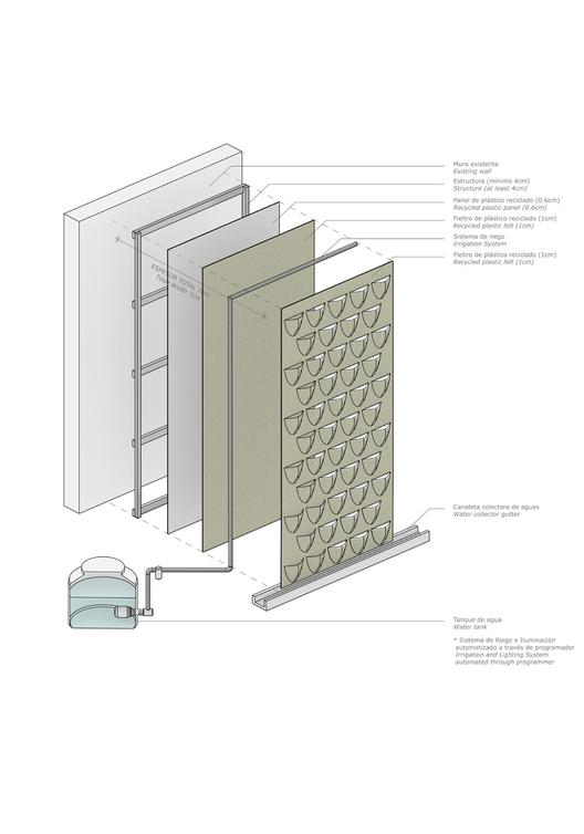 En detalle jardines verticales archdaily m xico for Estructuras de jardin