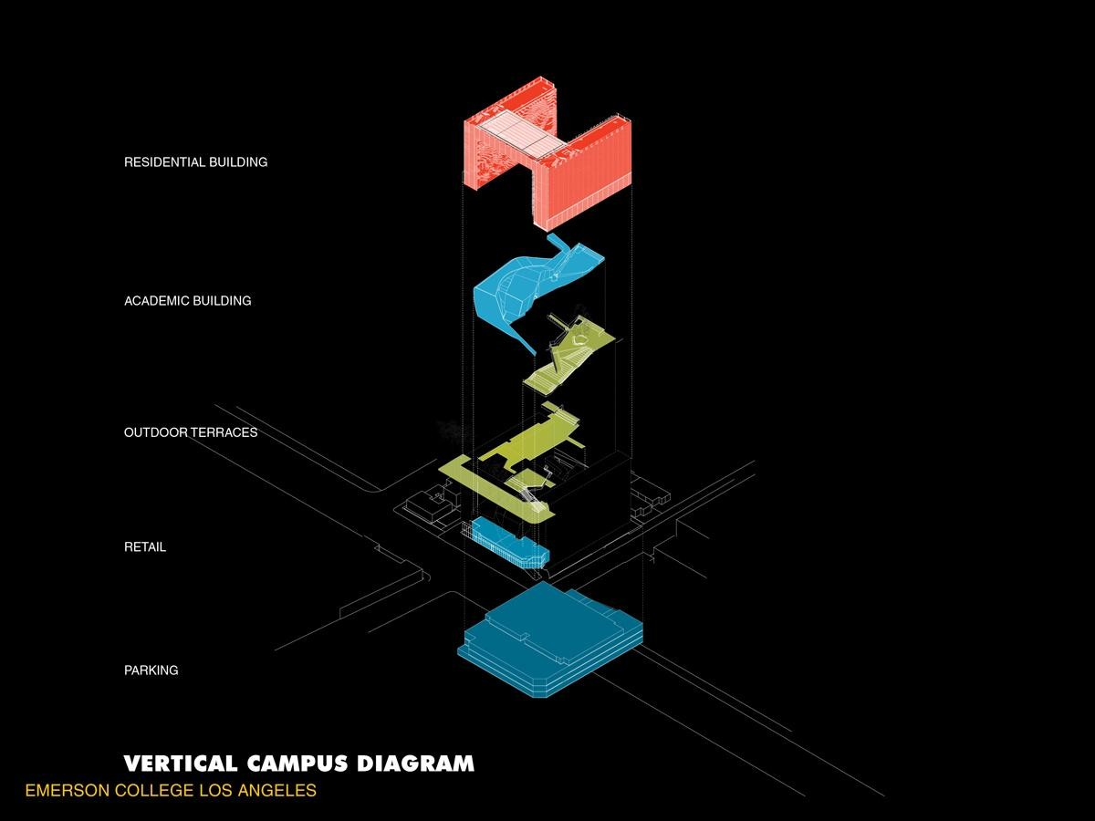 Emerson College Los Angeles >> Gallery of Emerson College Los Angeles / Morphosis ...