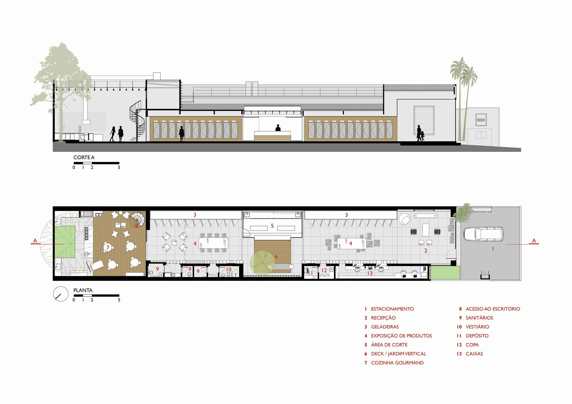 Gallery of Feed Meat Market / FGMF Arquitetos + Projeto de