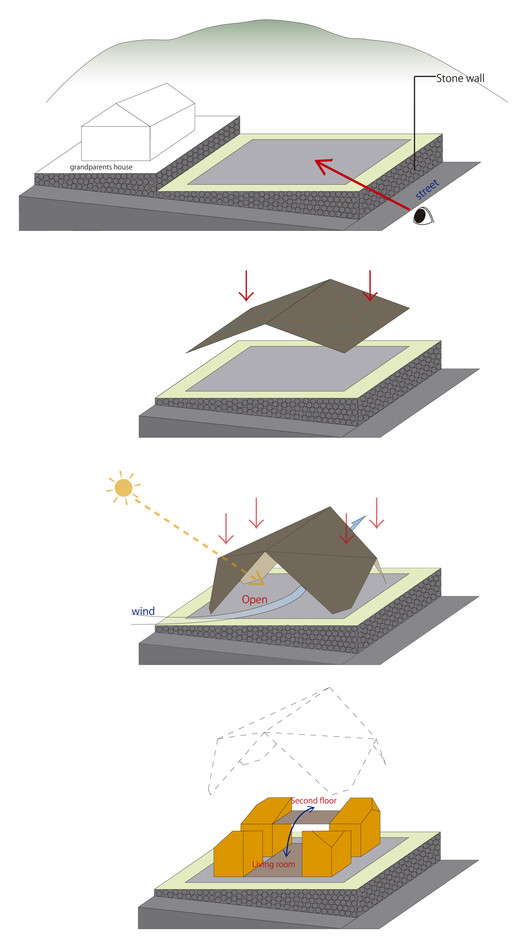 Origami TSC Architects