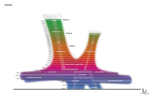 Diagrama de programa. Imagen © AMLGM