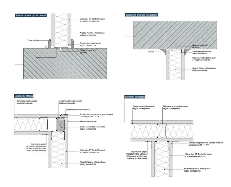 Materiales tabiques plataforma arquitectura for Medidas perfiles pladur