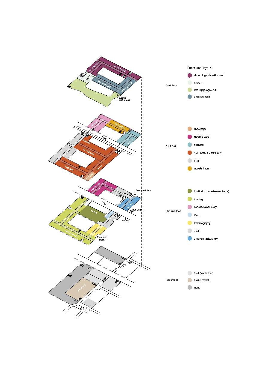 architecture diagrams in layouts performance network architecture diagrams gallery of c.f. møller wins vendsyssel hospital competition - 20