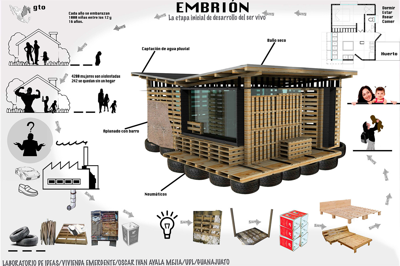 Galer a de resultado del taller laboratorio de ideas 2014 for Ideas para reformar una vivienda