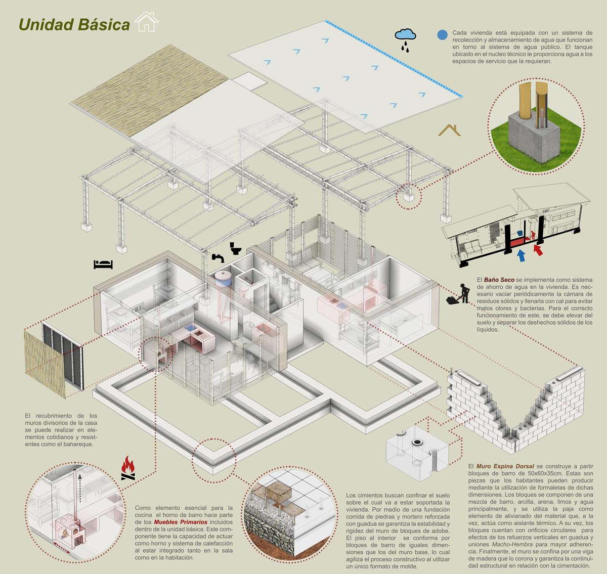 Bogota   Tag   Plataforma Arquitectura, página 14