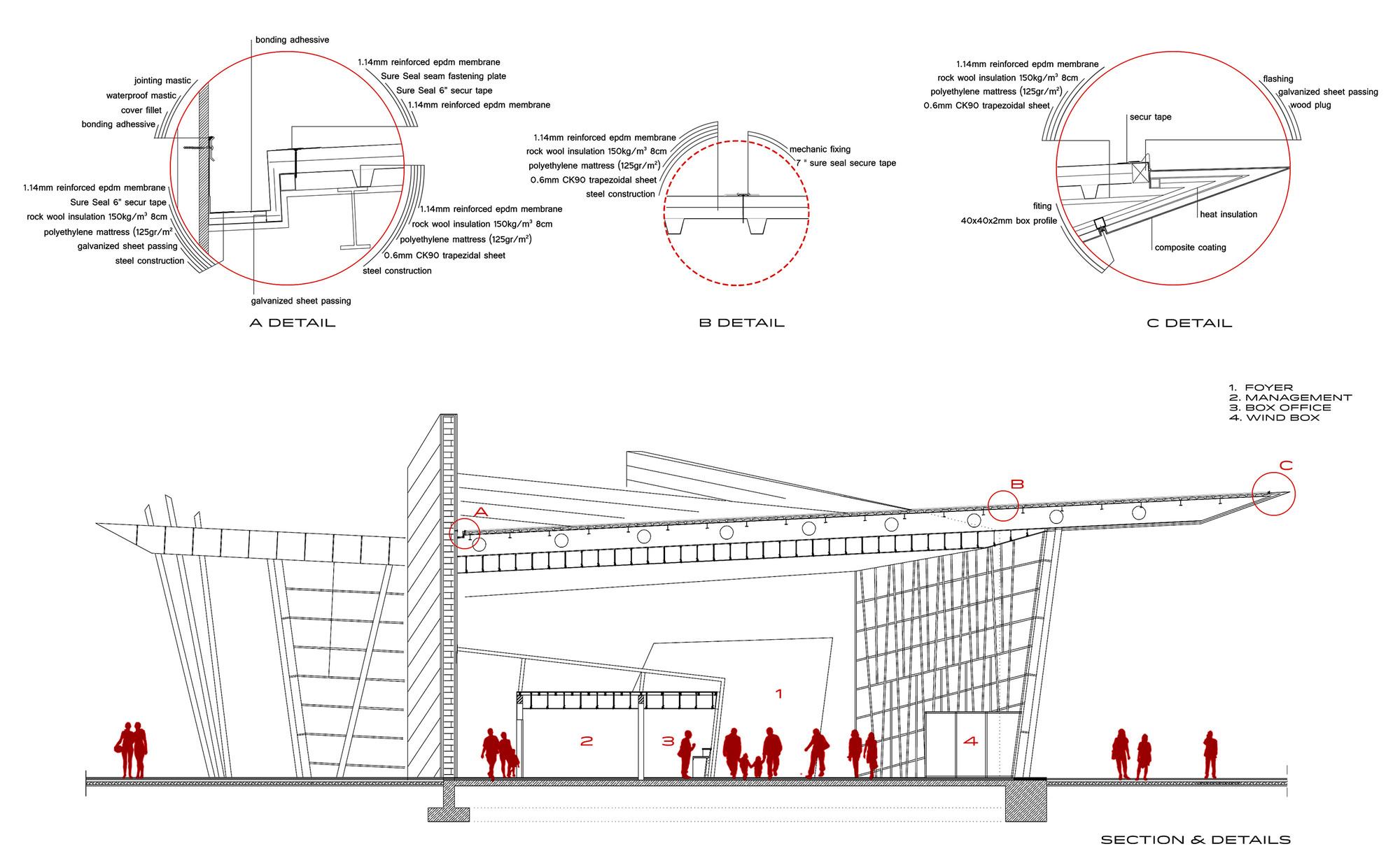 Plan Elevation Section Of Bus Stop : Gallery of kayseri west city bus terminal bahadir kul