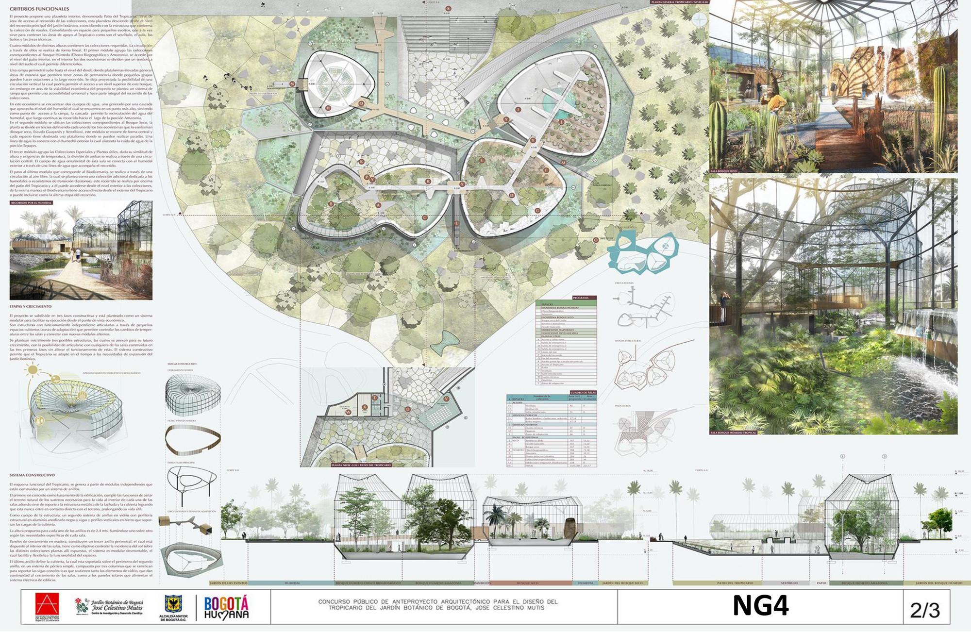 Galer a de anuncian ganadores del concurso de dise o del for Arquitectura del paisaje
