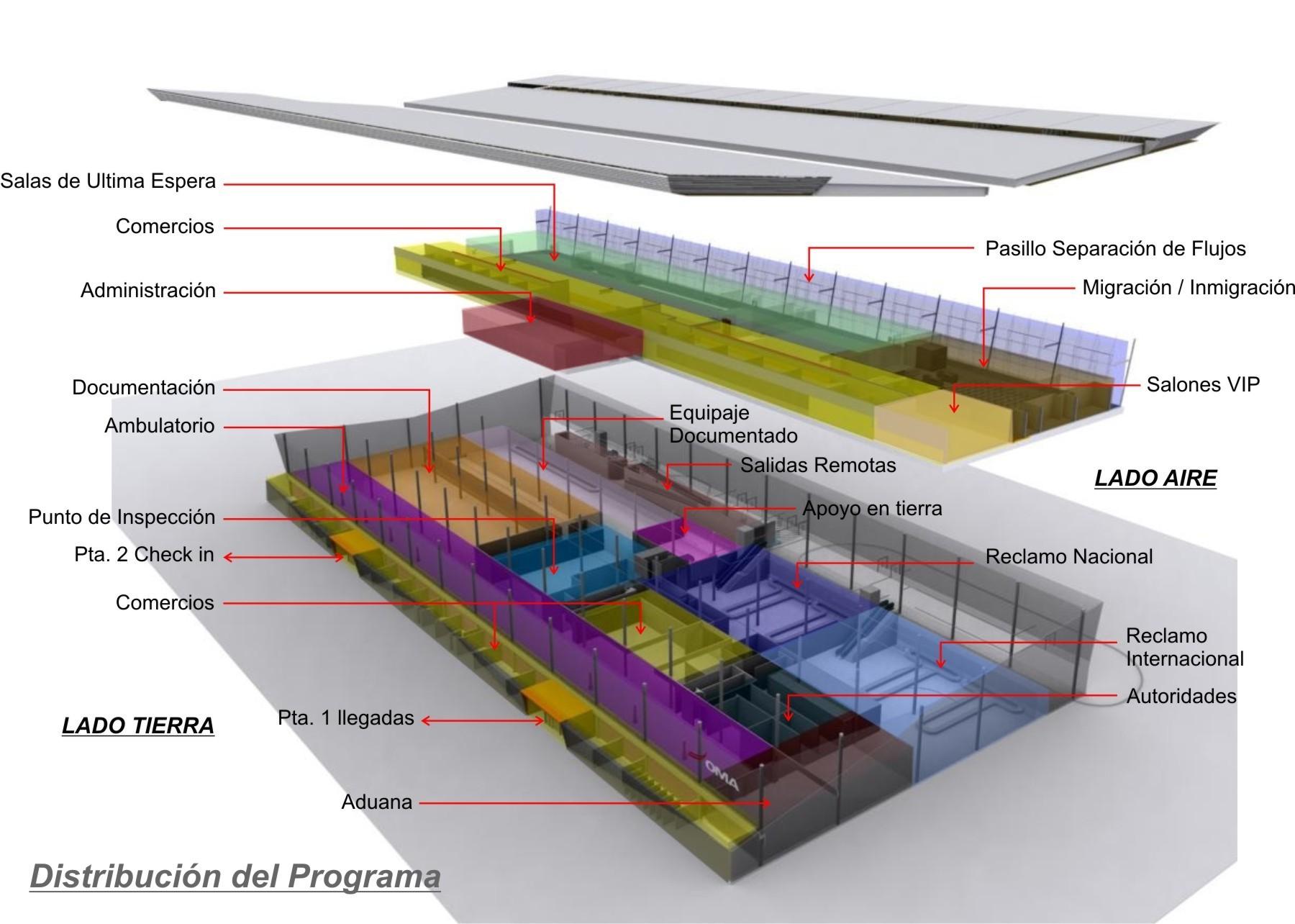 Propuesta del concurso para el nuevo aeropuerto de for Busco arquitecto para proyecto