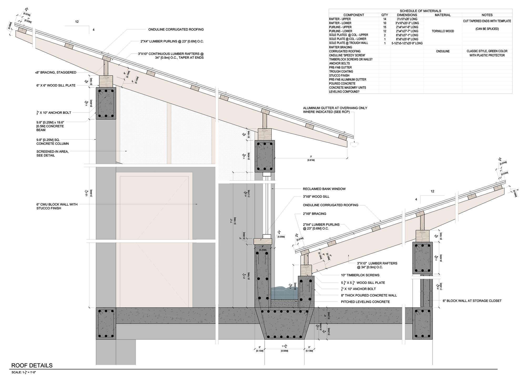 Per ong construye prototipo de vivienda sostenible for Arquitectura de proyectos