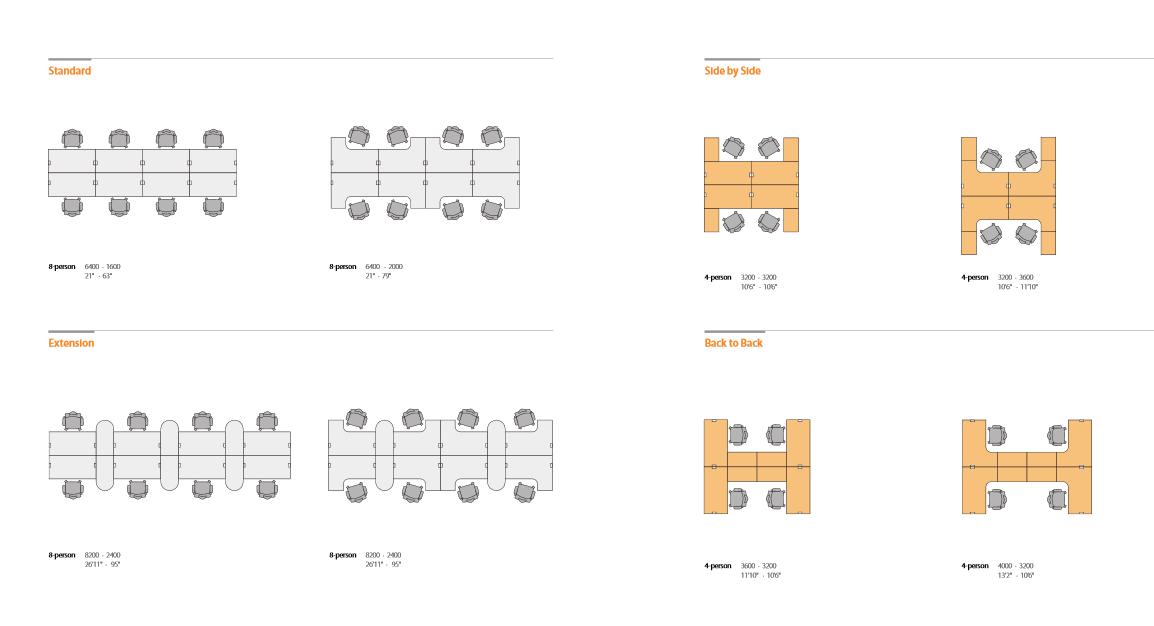 Materiales gu a de mobiliario para oficinas plataforma for Medidas de muebles en planta