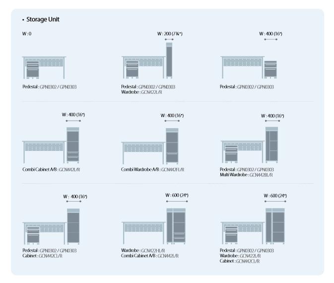 Materiales gu a de mobiliario para oficinas plataforma for Dimensiones de escritorios de oficina