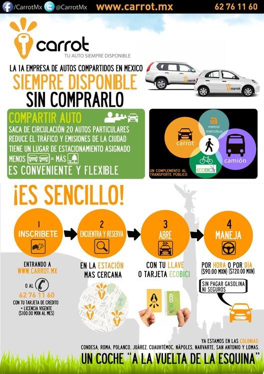 Estrategia Urbana: Renta de automóviles por hora para recorrer la ciudad de México