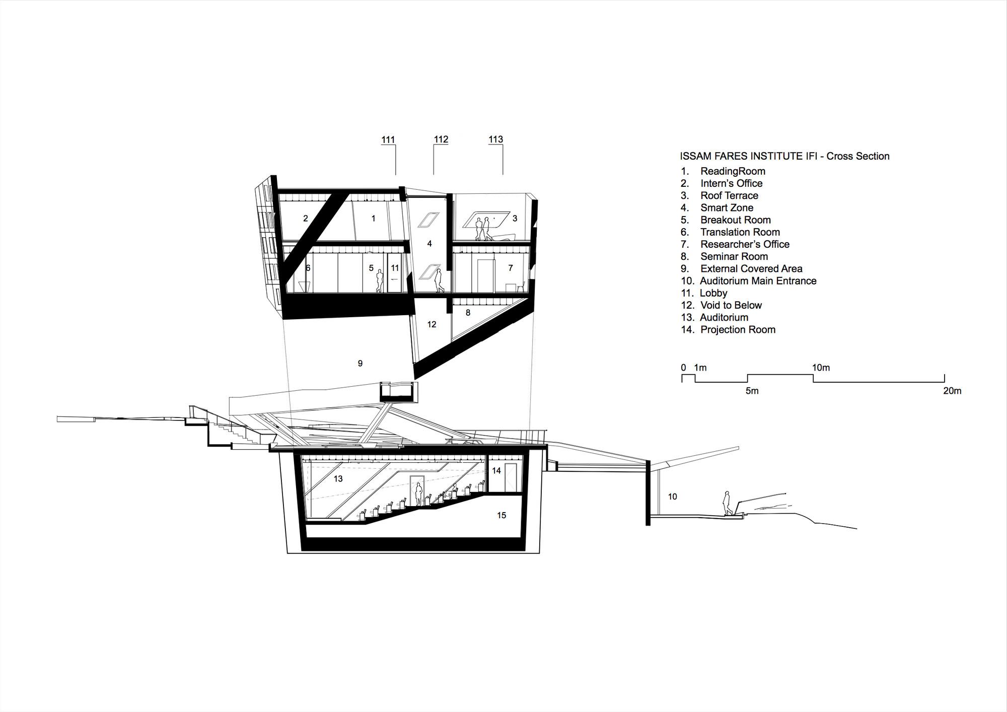Gallery Of Issam Fares Institute American University Beirut Basketball Hoop Diagram Beirutsection 1