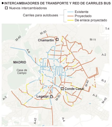 Plano de Mobilidade Urbana Sustentável  de Madri. Via El País.