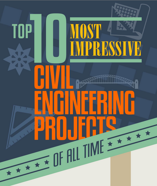 The Ten Most Impressive Engineering Projects of All Time