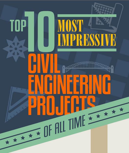 Os dez projetos de engenharia mais impressionantes de todos os tempos, Cortesia do Programa de Engenharia Civil, Norwich University