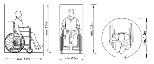 Baño Minusvalidos Cad:En Detalle: Diseño Universal en Espacios Públicos