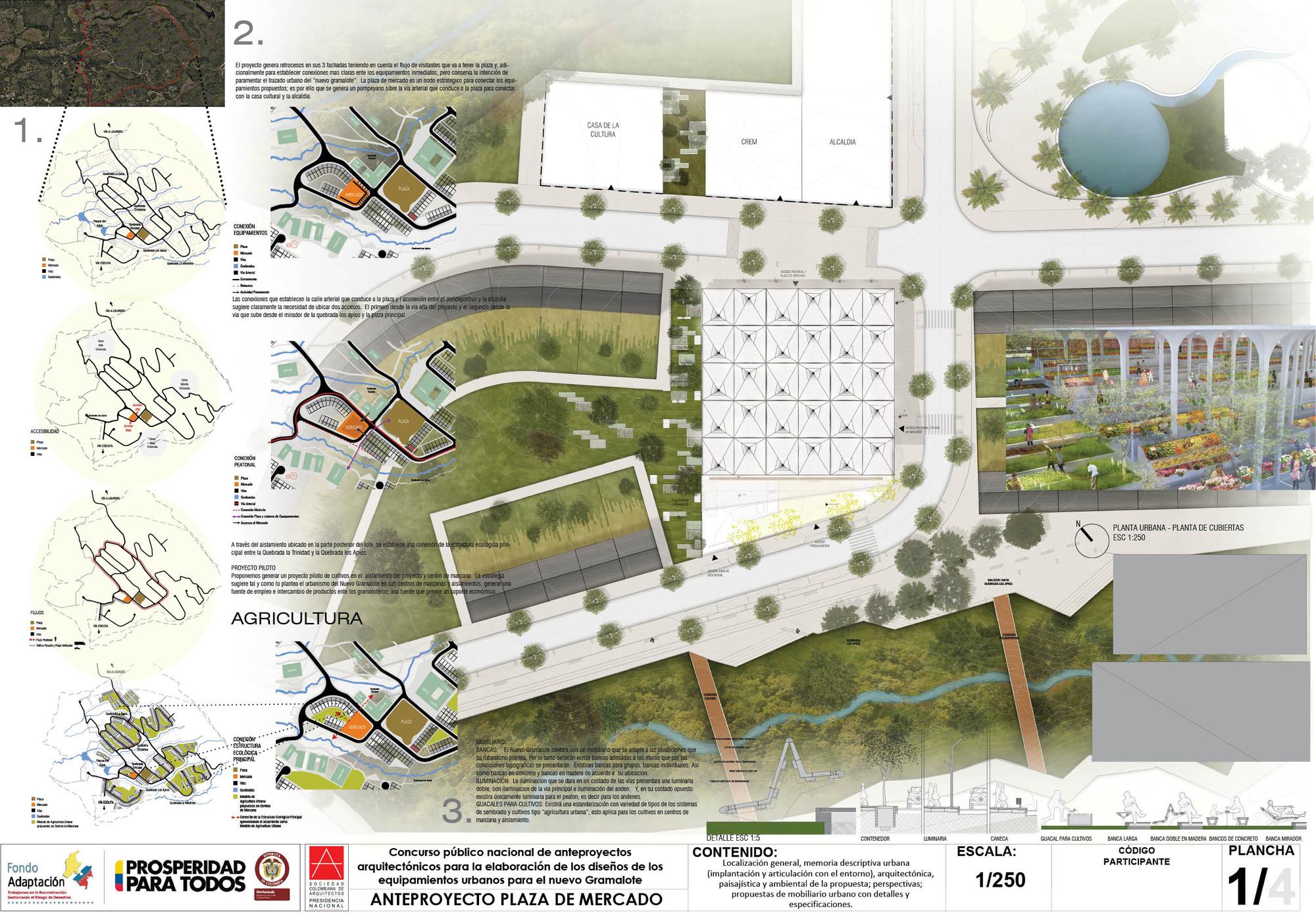 Galer A De Primer Lugar En Concurso De Anteproyecto Plaza