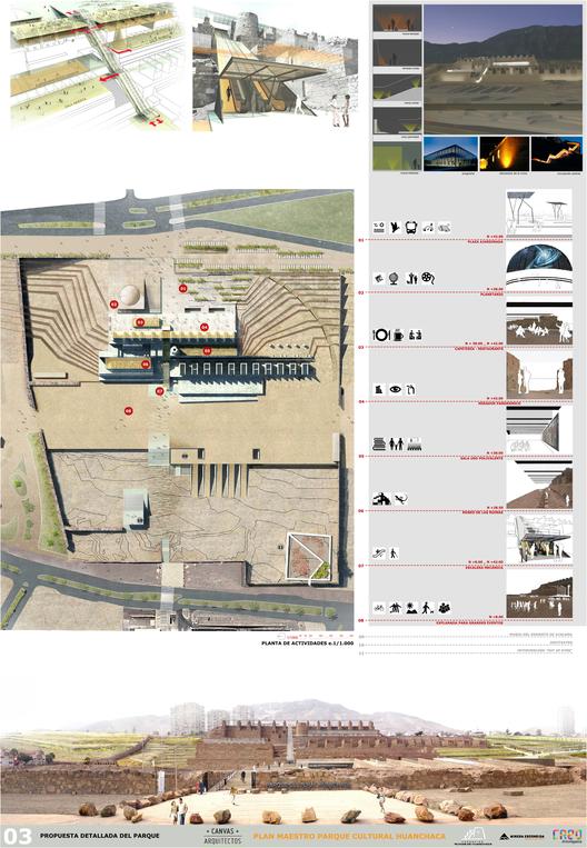 Resultados del proyecto Plan Maestro Parque Cultural Huanchaca / Antofagasta, Chile, Canvas Arquitectos: Lámina 03. Image Courtesy of Creo Antofagasta