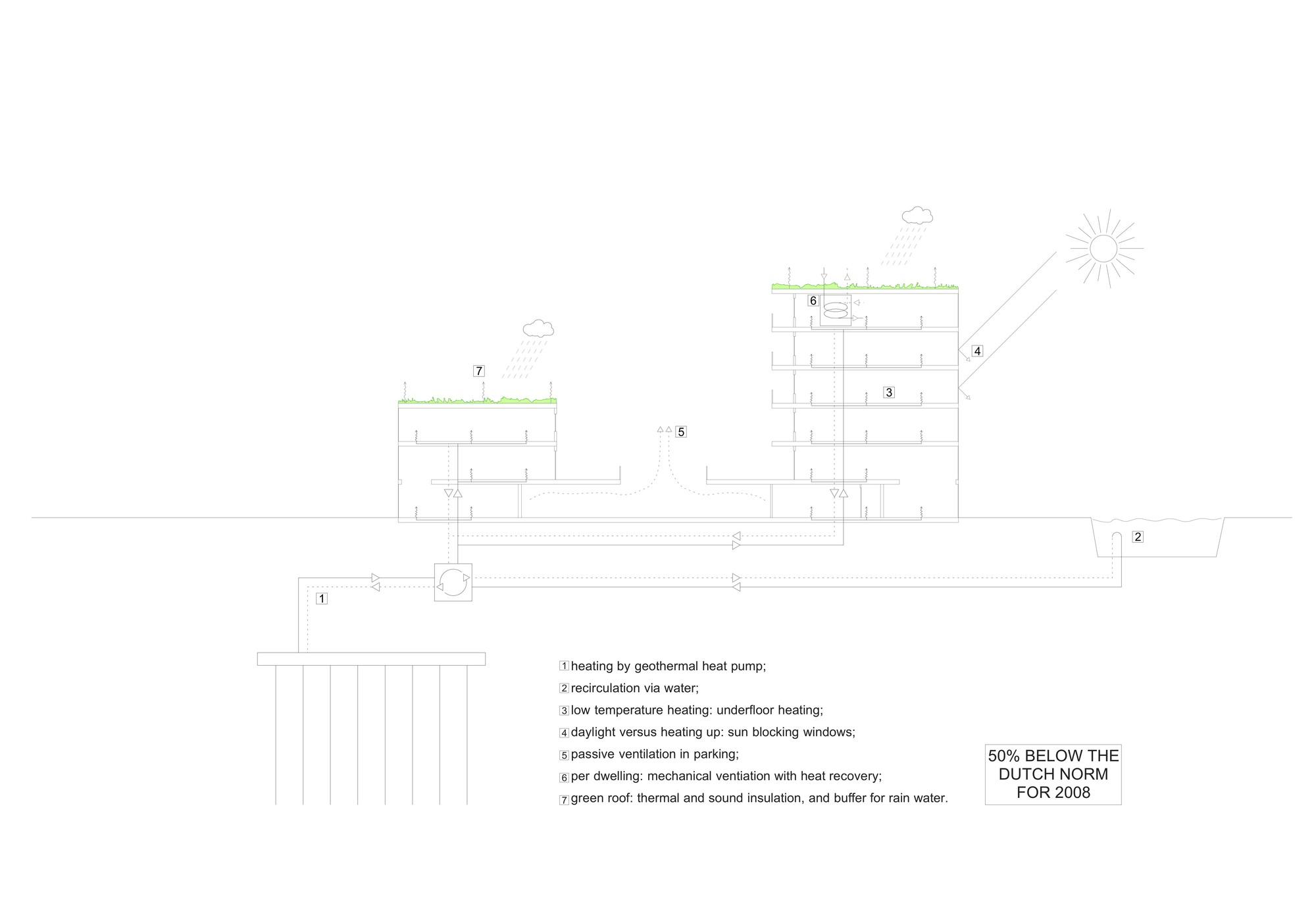 Habitao social zilverzijde atelier kempe thill archdaily brasil esquema ccuart Image collections