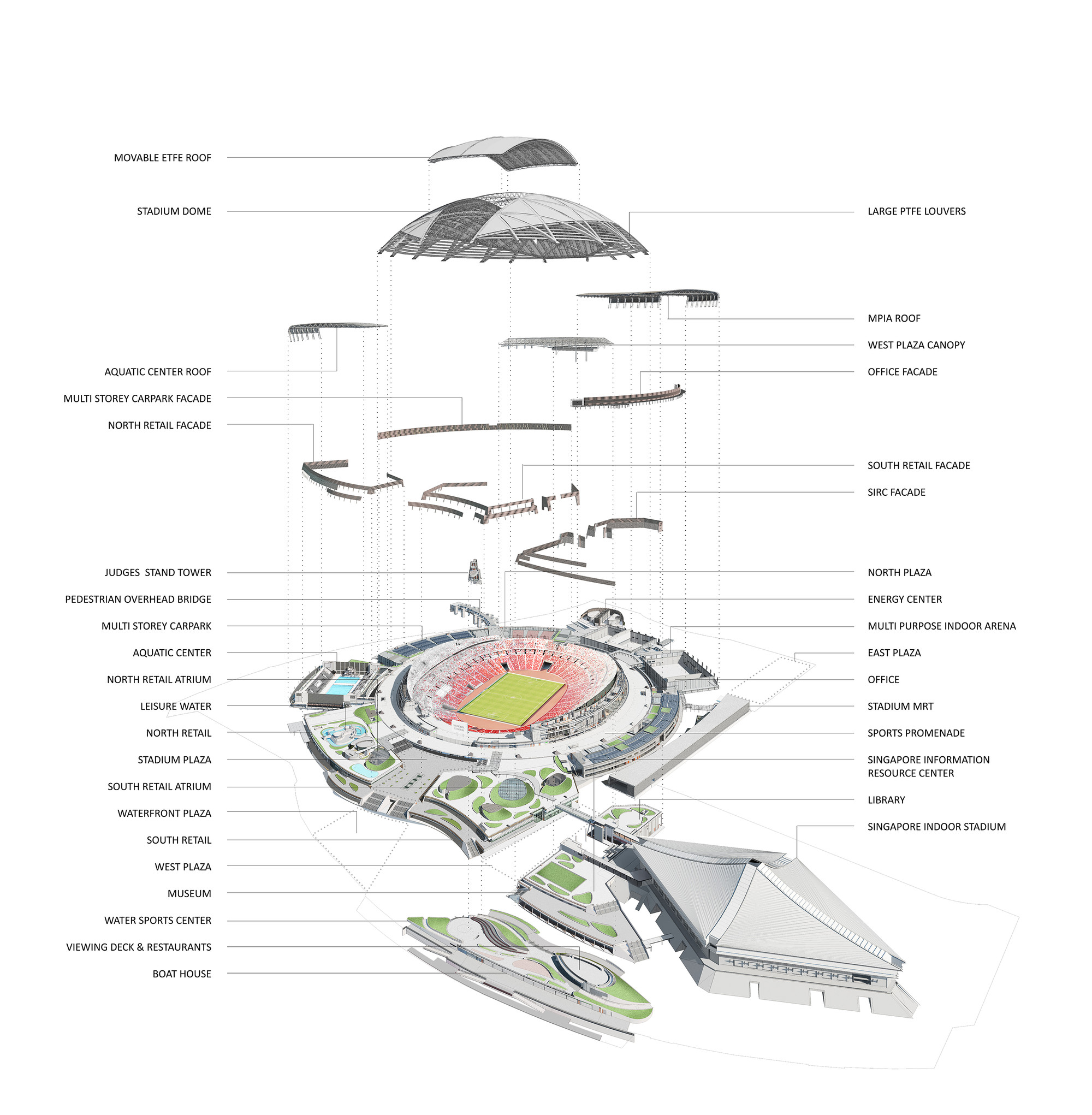 singapore national stadium diagram