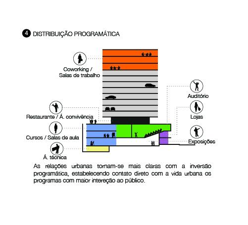 Diagramas-03-distribui%c3%87%c3%83o-program%c3%81tica
