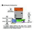 Diagrama - distribuição do programa. Image Courtesy of Equipe do projeto