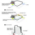 Diagrama - estratégia de projeto. Image Courtesy of Equipe do projeto