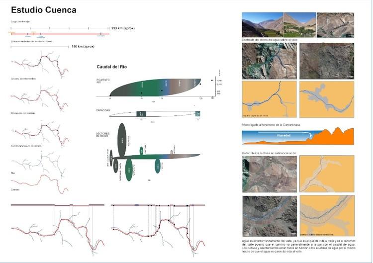 El sistema de las aguas: Propuesta urbanística-territorial para la ciudad de La Serena.