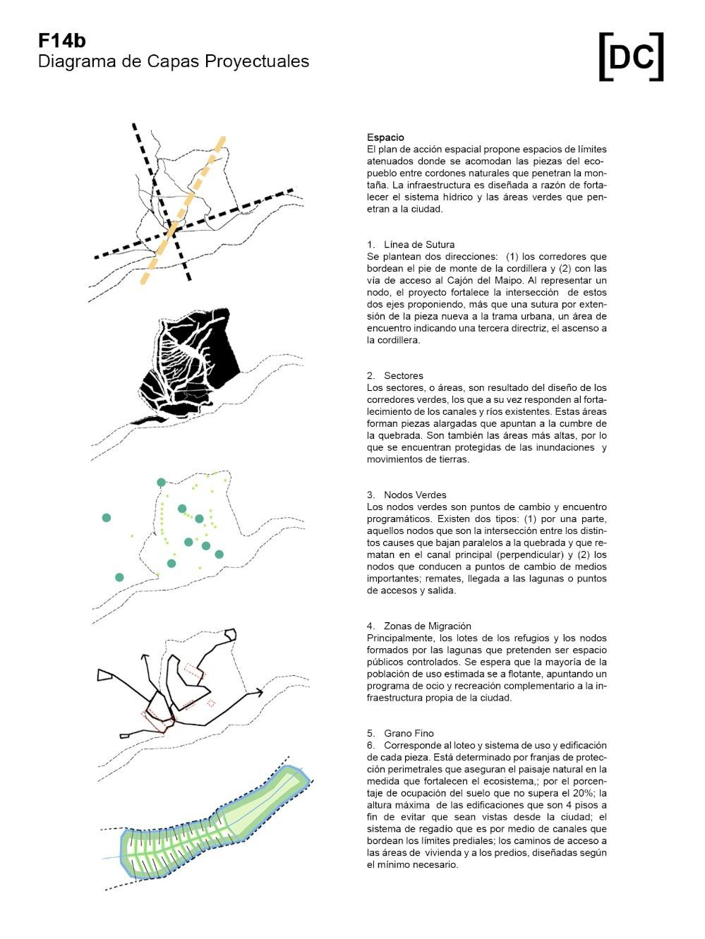 Galería de Procesos de Paisaje para el Sistema de Quebradas ...