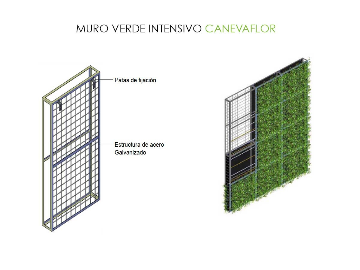 Materiales muros verdes descontaminantes ac sticos y for Sistema de riego jardin vertical
