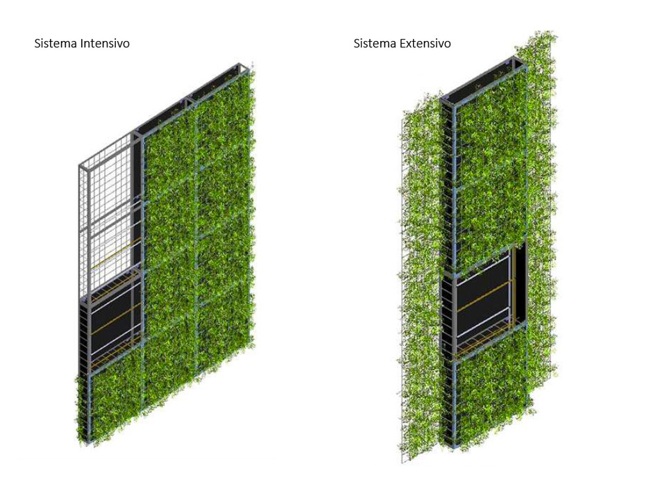 Galer a de materiales muros verdes descontaminantes for Estructura jardin vertical