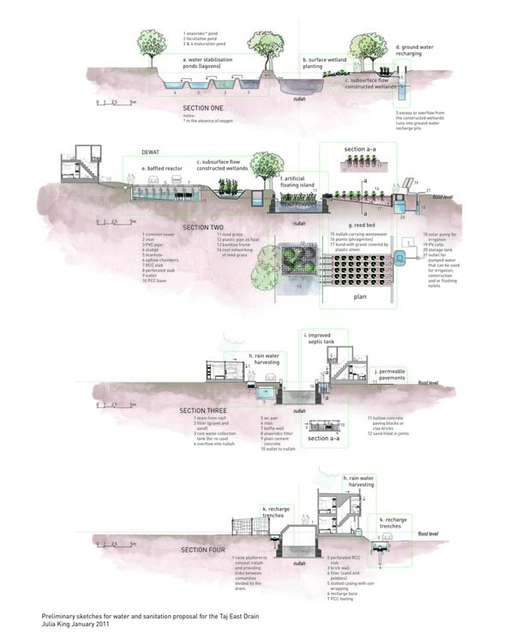 Taj-east-drainweb