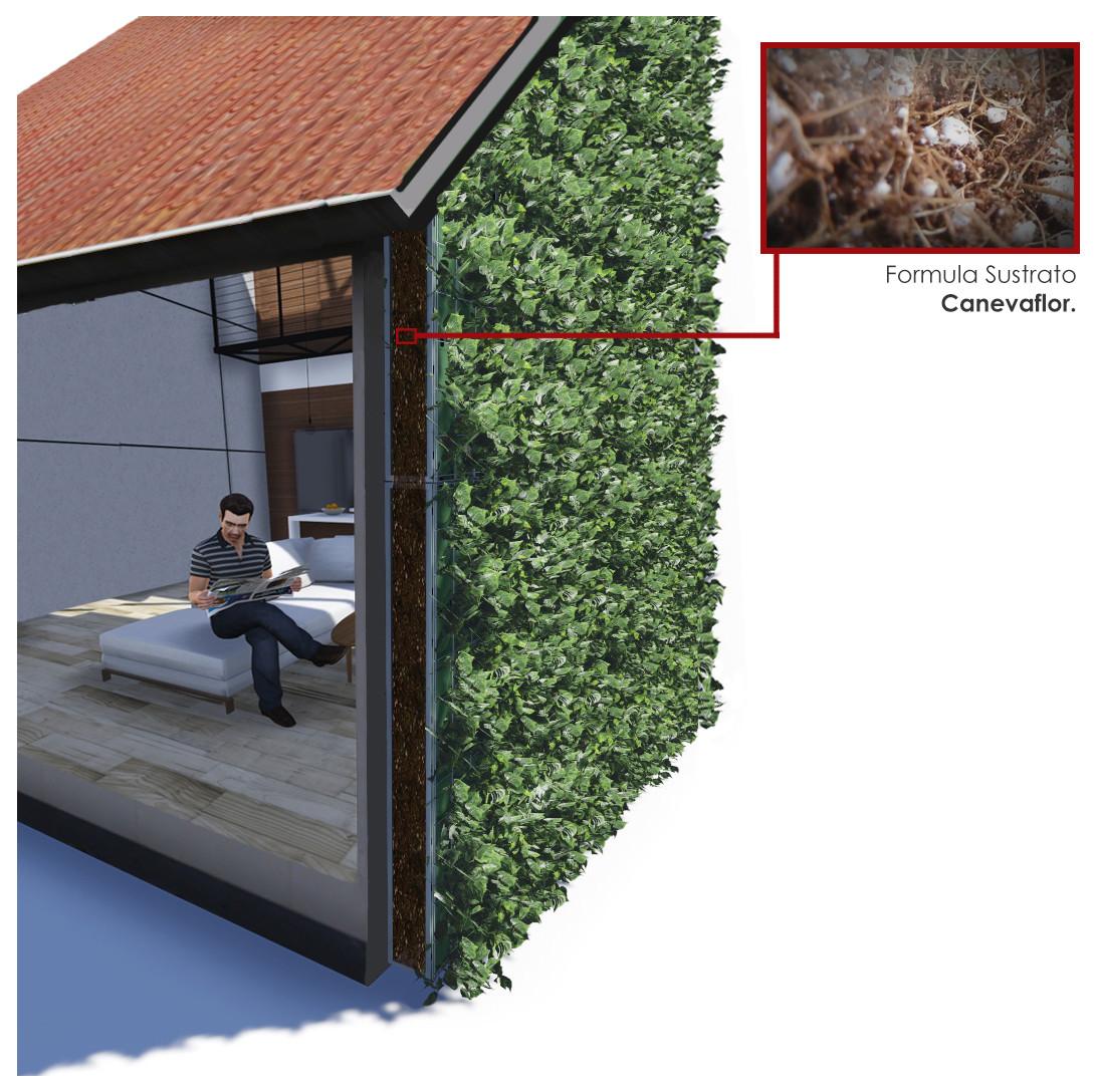 Materiales muros verdes descontaminantes ac sticos y for Materiales para jardines verticales