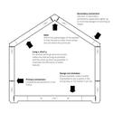 Diseño del marco estructural