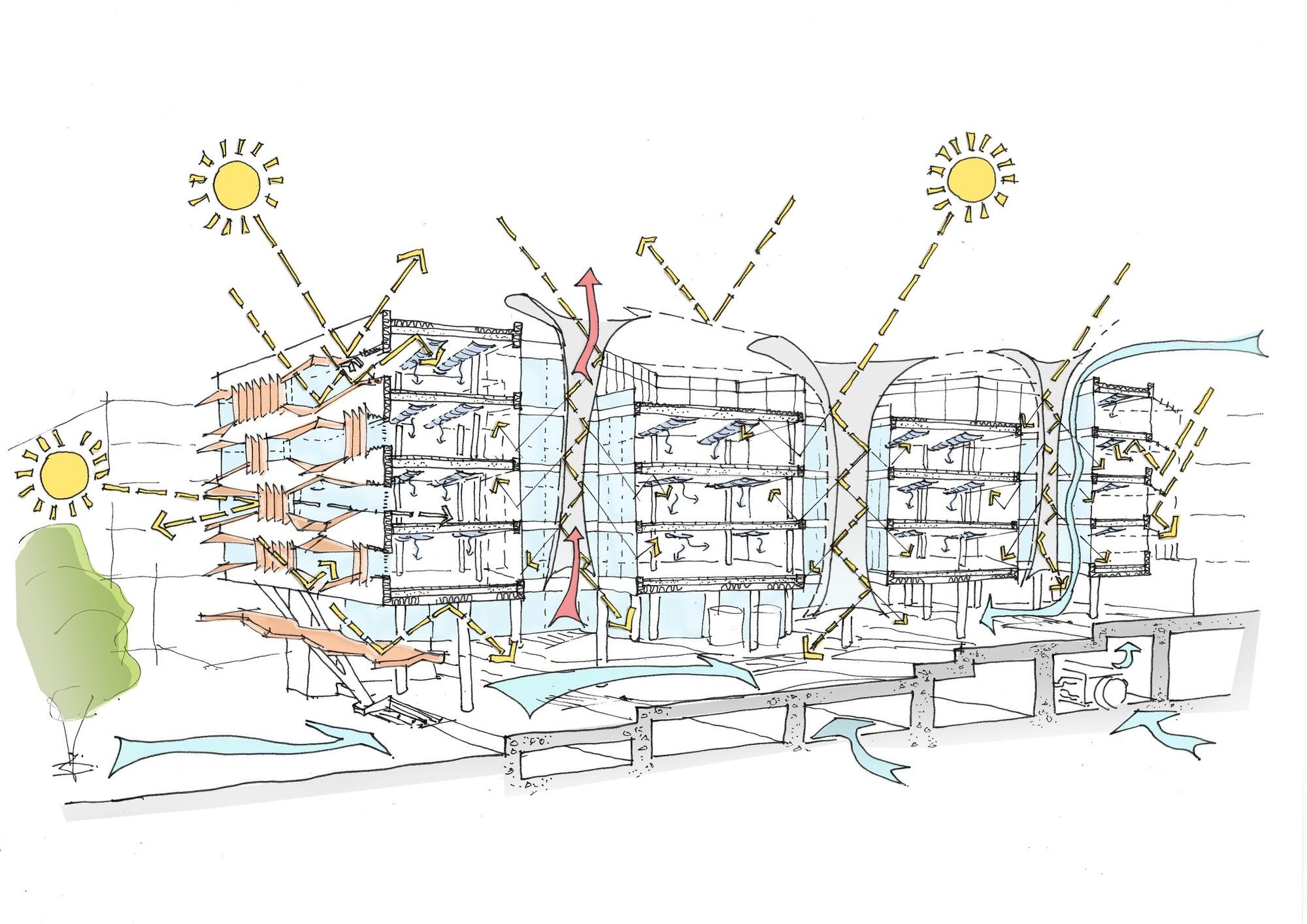 Siemens HQ in Masdar City Sheppard Robson – Siemens Site Planning