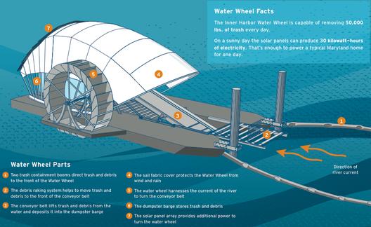1408652225_water_wheel_inforgraf__a