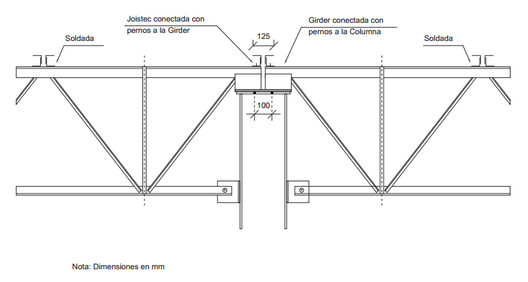 Union_girder_a_columna