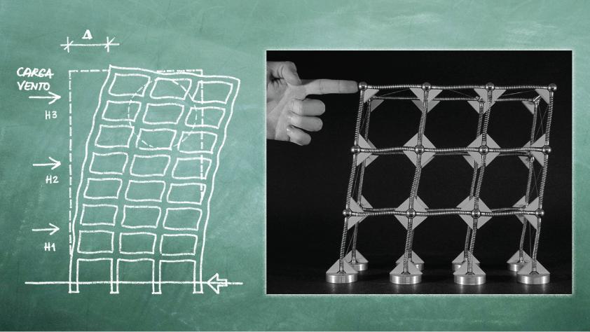 Mola Kit Estructural: una nueva manera de aprender sobre estructuras
